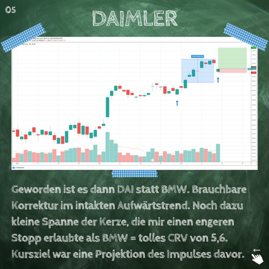 Daimler Tageschart 12.03.21