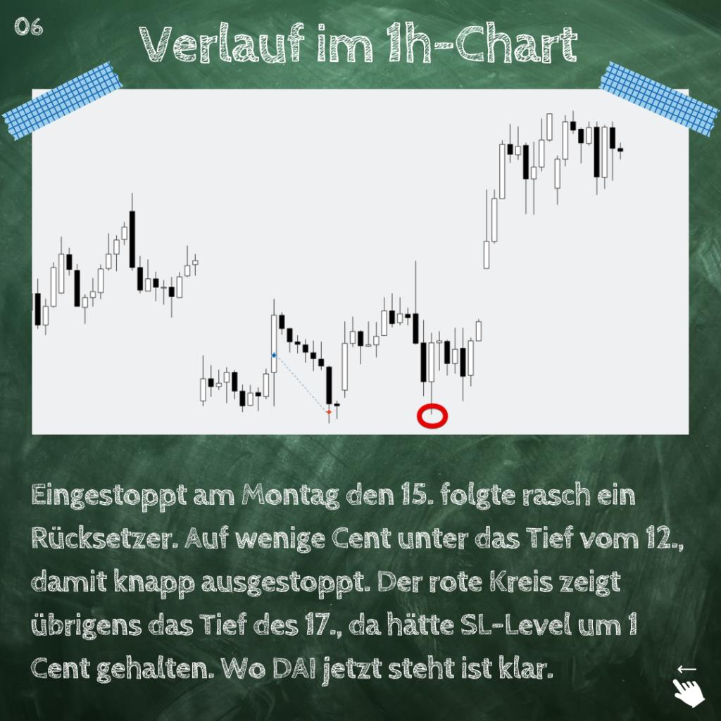 1h Chart Daimler